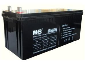 ММ 160-12