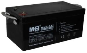 ММ 230-12