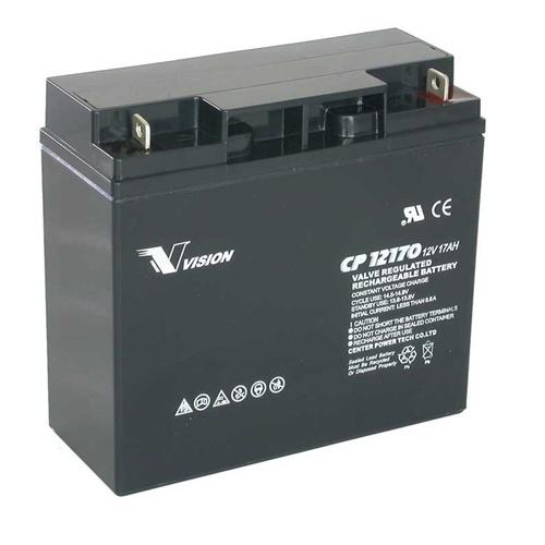 CP12170