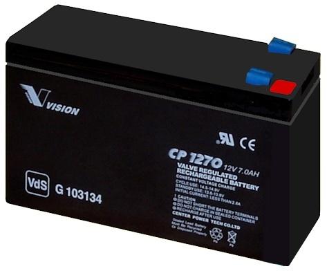 CP1270