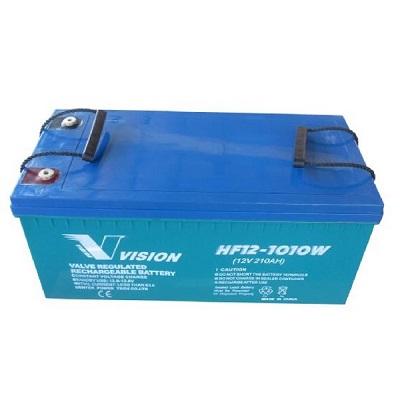 HF12-1010W-X