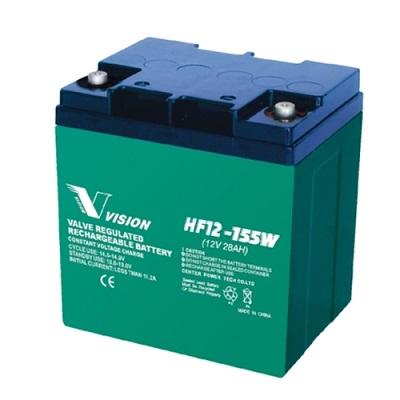 HF12-155W-X