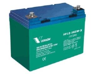 HF12-165W-X