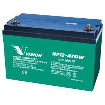 HF12-470W-X
