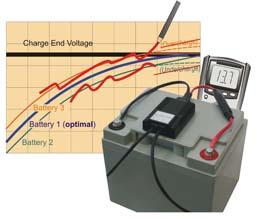 Онлайн мониторинг на батерии
